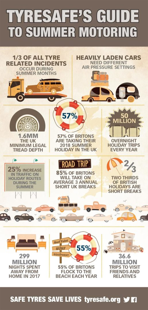tyre_safety_month_summer_infographic_article