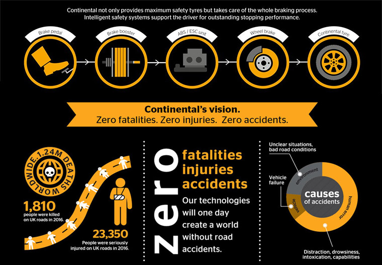 tyre_safety_month_vision_zero_article